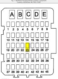 i need to locate the fuse box for the brakelites on my 1999 chevy 1996 chevy lumina fuse box diagram 1996 Lumina Fuse Box Location #41