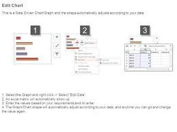 Cash Conversion Chart Cash Conversion Cycle Diagram Example Of Ppt Presentation