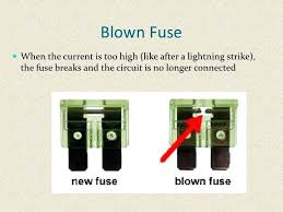 changing a breaker circuit breaker vs fuse amp space circuit indoor change a fuse in a fuse box Changing A Fuse In A Fuse Box #42