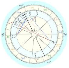 What Is An Astrology Birth Chart Your Natal Chart Explained