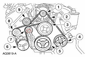 ford mustang gt 1996 to 2004 how to replace crankshaft position 2001 mustang gt engine wiring harness at 1996 Mustang Gt Wiring Harness