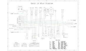 loncin atv wiring diagram facbooik com Chinese 110 Atv Wiring Diagram diagram collection tao tao 110 atv wiring more maps, diagram and chinese 110cc atv wiring diagram
