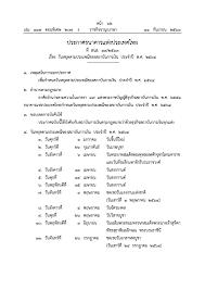 เช็ค! ธนาคารแห่งประเทศไทย ประกาศ 'วันหยุดปี 2564'