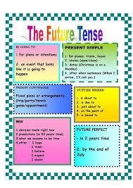 Future Tense Chart English Chart Future Tenses Future Tense Tenses Chart Verb Tenses