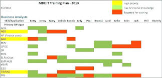 schedule template excel free best photos of employee plan sle report fo