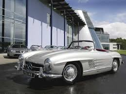 Classic Mercedes-Benz 300SL Roadster Buying Guide