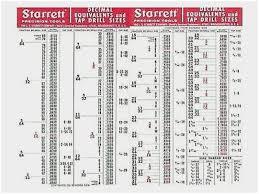 Starrett Drill And Tap Chart Pdf Www Bedowntowndaytona Com