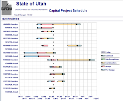 Gantt Chart Comparing Project Baseline To Actual Opentext