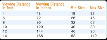 Hdtv Dimensions Screen Size To Viewing Distance Guide