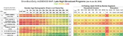 Audience Map Late Night Broadcast Programs Showbuzz Daily