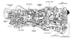 similiar aircraft engine diagram keywords across this beautiful diagram of the inside of a blackburn jet engine