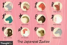 Tiger Love Compatibility Chart The Twelve Signs Of The Japanese Zodiac Juunishi