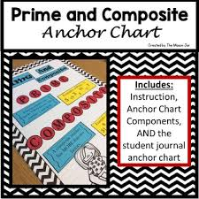 Prime Composite Anchor Chart Prime And Composite Anchor Chart Components 1st 5th Grade Math
