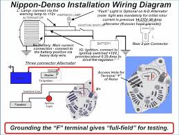 denso alternator wiring schematic download wiring diagram database alternator wiring schematic 02 honda odyssey denso alternator wiring schematic collection best denso alternator wiring diagram mopar contemporary electrical 5