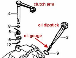 solved honda shine cb 125 wiring diagram fixya if the dipstick has been replaced a plug you can get a new dipstick at babbittsonline com parts viewbybrand parts aspx 7 26