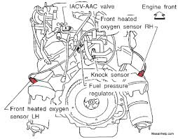 2005 dodge dakota engine diagram wiring sensor location ine 1995 1998 dodge dakota engine diagram wiring