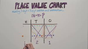 3 Digit Place Value Chart Place Value Chart Grade 2