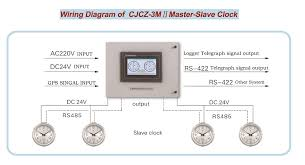 wiring diagram for photocell and timeclock wiring wiring diagram for time clock and contactor wiring auto wiring on wiring diagram for photocell and