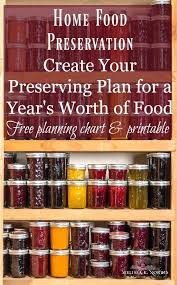 Food Preservation Chart How To Preserve A Years Worth Of Food With This Free