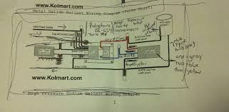 metal halide ballast wiring diagram on 240 volt metal halide wiring metal halide ignitor wiring diagram metal halide ballast wiring diagram coachedby me within wellread rh releaseganji net
