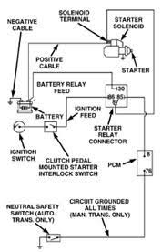 2005 chrysler town and country horn wiring diagram motorcycle images of chrysler town and country horn wiring diagram 2 chrysler town and country horn