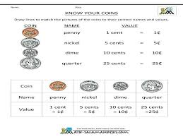 Counting Canadian Coins Worksheets Money Free Printable Kindergarten ...