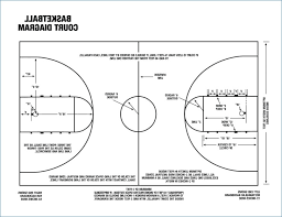 ironhead sportster wiring diagram pores co Sportster Chopper Wiring Diagram at 1979 Ironhead Sportster Wiring Diagram