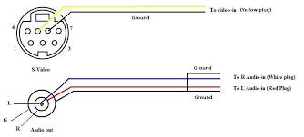rca plug diagram rca database wiring diagram images rca plug wiring diagram rca auto wiring diagram schematic