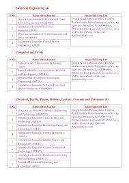 cheerleading essay ideas popular dissertation editing service for essay computer essay topics argumentative research paper quora