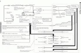 wiring diagram for pioneer mosfet 50wx4 readingrat net pioneer mosfet 45wx4 wiring diagram wiring diagram for pioneer mosfet 50wx4