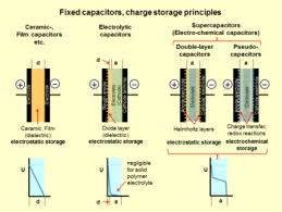 Capacitor Code Chart Pdf Capacitor Types Wikipedia