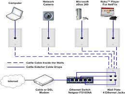 t568a t568b rj45 cat5e cat6 ethernet cable wiring diagram home T568B Color Diagram t568a t568b rj45 cat5e cat6 ethernet cable wiring diagram home articles and images