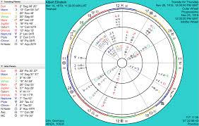 Interactive Horoscope Birth Chart Astrograph Timepassages Standard Edition