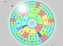 Diep Io Chart Diep Io Tanks Chart Pwner