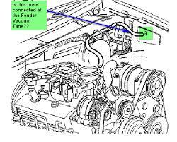 1999 chevy blazer what is the scymatic diagramacvacuum hosels 2001 chevy blazer 4 3 vacuum line diagram schematic diagram database 1999 chevy blazer what is the scymatic diagramacvacuum hosels
