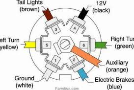round trailer plug wiring diagram round image 7 round pin trailer wiring diagram wiring diagram and hernes on round trailer plug wiring diagram