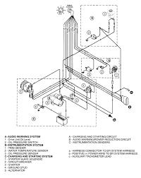 Alcor alternator wiring diagram diy wiring diagrams