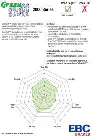 Ebc Brake Pads Chart Ebc Brakes Dp2545 Disc Brake Pad Set