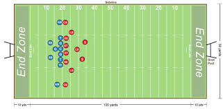 Football Field Diagram And Football Positions
