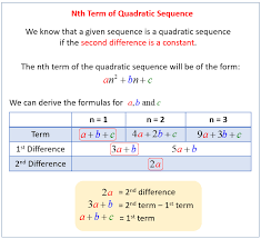 quadratic and cubic sequences solutions examples s worksheets activities