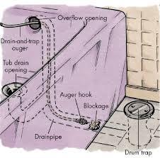 shower draining very slowly image cabinetandra