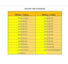 24 Hour Military Time Conversion Chart How To Write Military Time Homework Sample November 2019