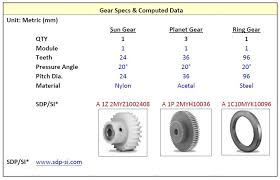 picture of planetary gear