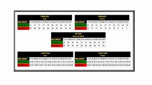 Army Pt Test Age Chart Apft Run Chart Male Navy Prt Score Sheet Apft Army Score