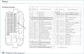 1997 honda civic wiring diagram kanvamath org 97 honda civic dx fuse box diagram 1997 honda civic fuse box diagram within 97 honda civic dx fuse