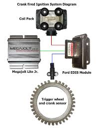 crank sensor wiring diagram crank image wiring diagram mjlj v4 vehicle installation guide autosport labs on crank sensor wiring diagram