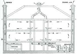 basement ventilation system. Basement Ventilation System Our Gallery Of Stylist Ideas Design .