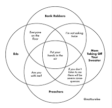 Comparison Venn Diagram How A Venn Diagram Meme Comparing Djs To Preachers Went
