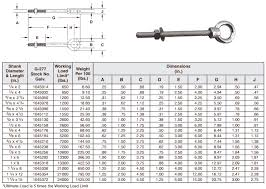 Stainless Steel Eye Bolts Manufacturers Ss Forged Eye Bolts
