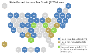 Stimulus Tax Refund Chart Tax Credits For Working Families Earned Income Tax Credit